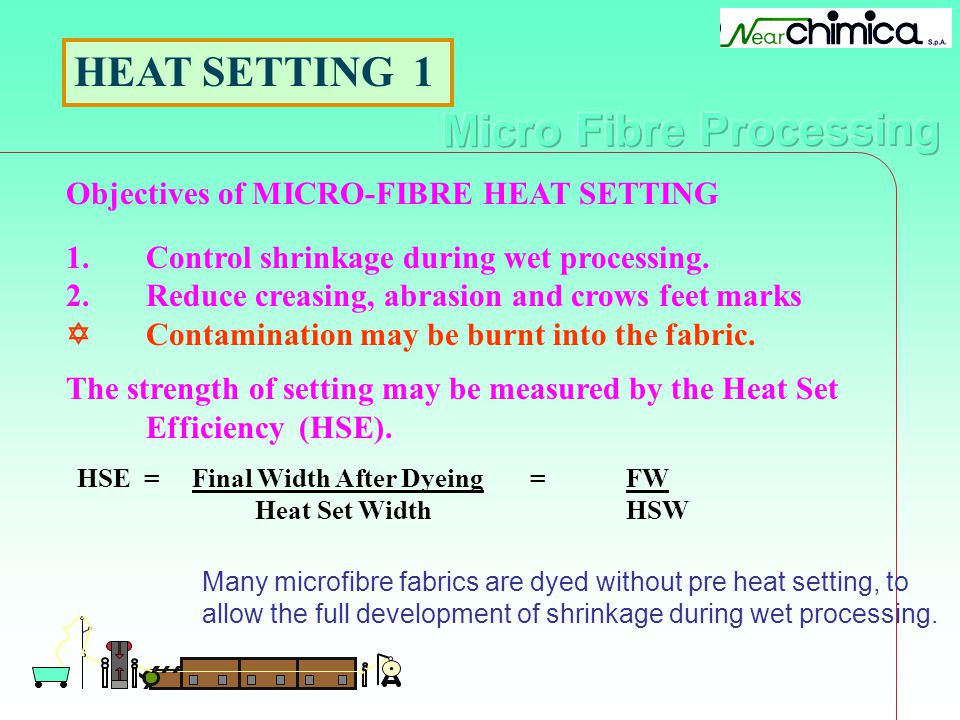 HEAT SETTING 1 Objectives of MICRO-FIBRE HEAT SETTING