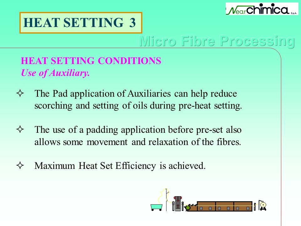 HEAT SETTING 3 HEAT SETTING CONDITIONS Use of Auxiliary.