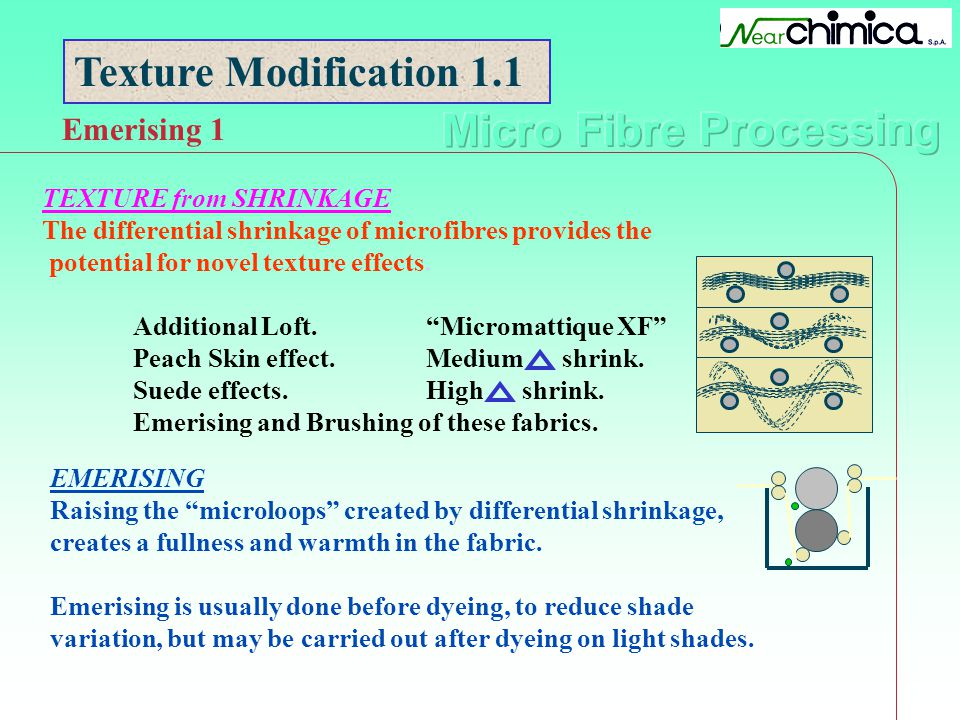 Texture Modification 1.1 Emerising 1 TEXTURE from SHRINKAGE
