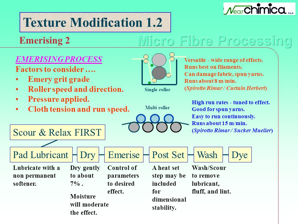 Texture Modification 1.2 Emerising 2 Scour & Relax FIRST Pad Lubricant