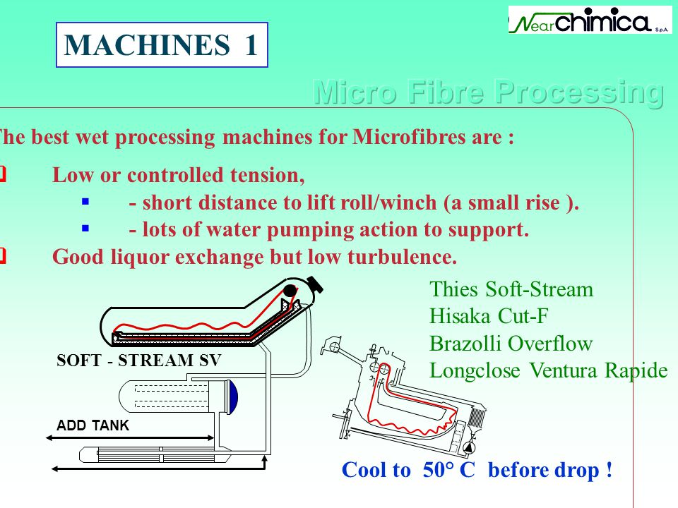 MACHINES 1 The best wet processing machines for Microfibres are :