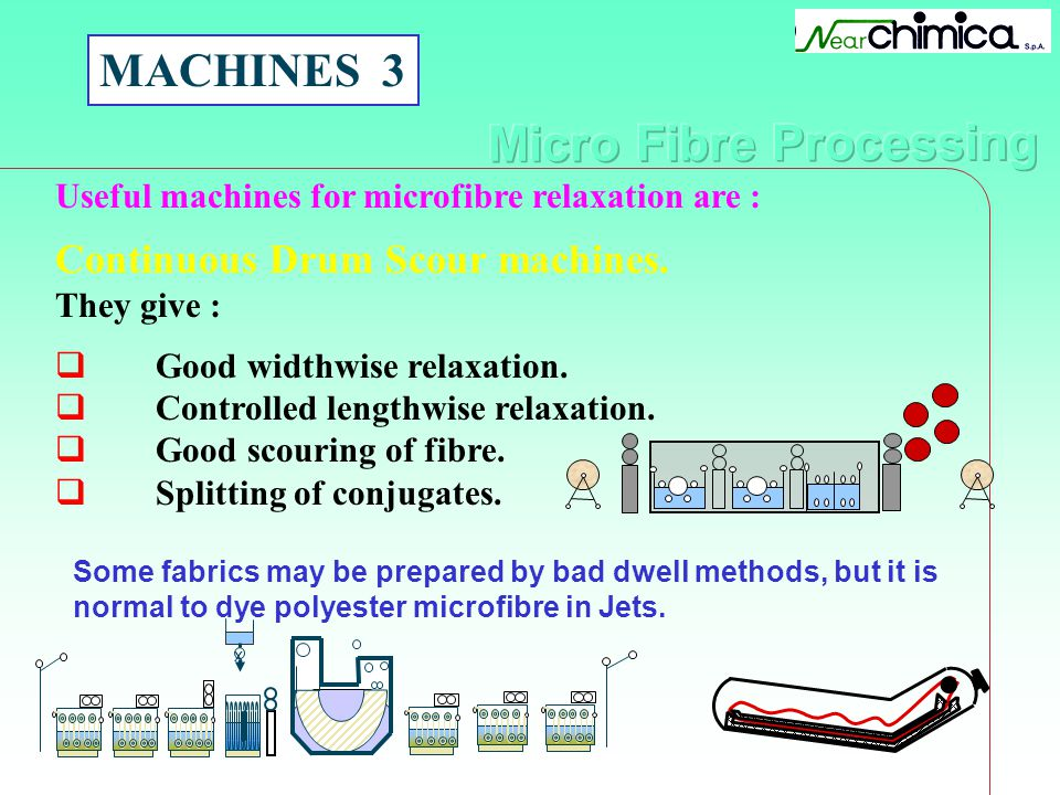 MACHINES 3 Continuous Drum Scour machines.