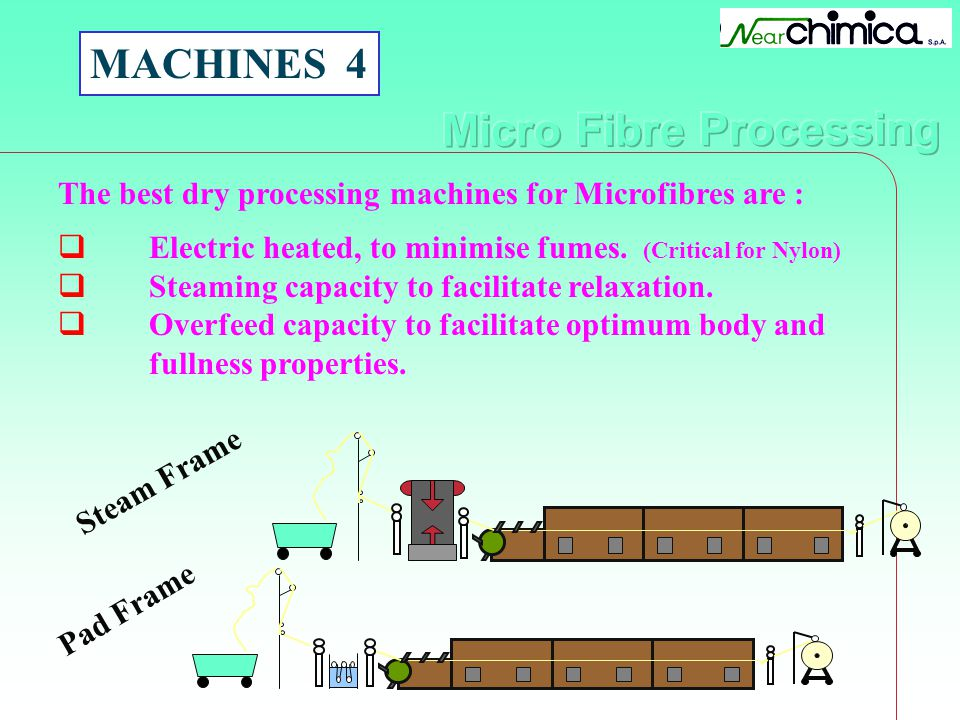 MACHINES 4 The best dry processing machines for Microfibres are :