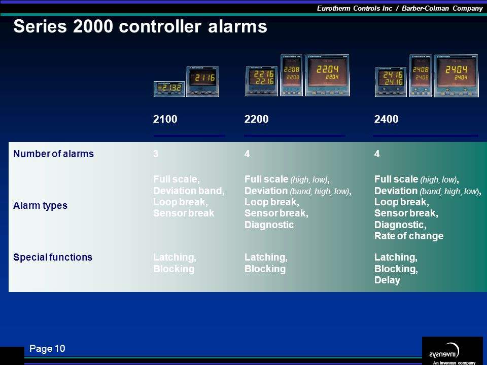 Series 2000 controller alarms