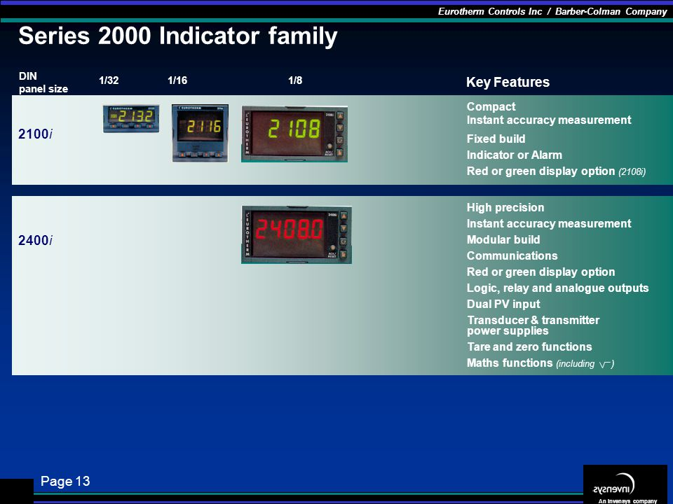 Series 2000 Indicator family