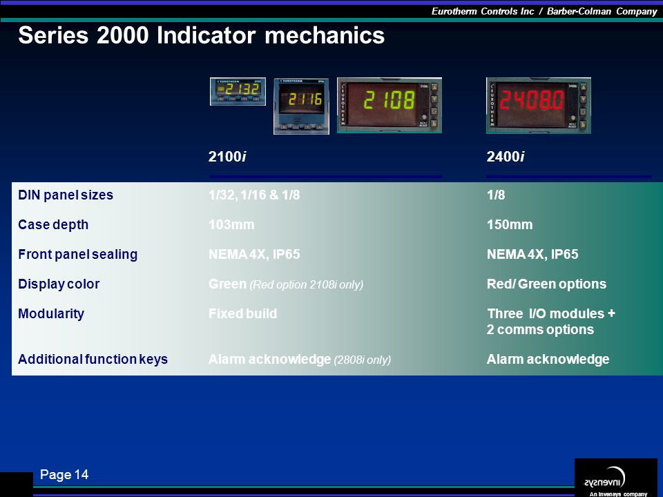 Series 2000 Indicator mechanics