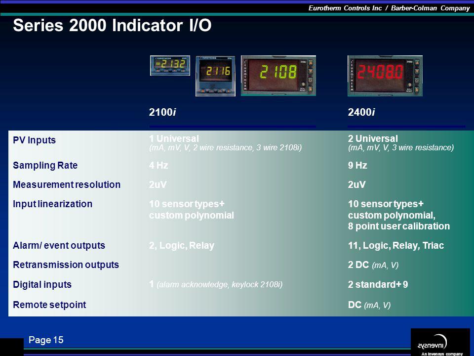 Series 2000 Indicator I/O 2100i 2400i PV Inputs