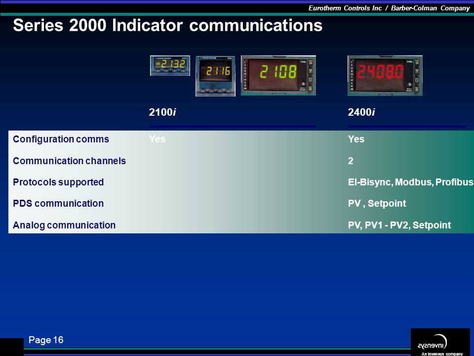 Series 2000 Indicator communications