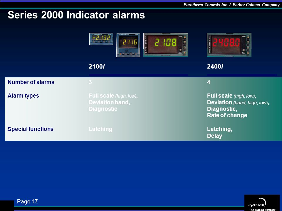 Series 2000 Indicator alarms