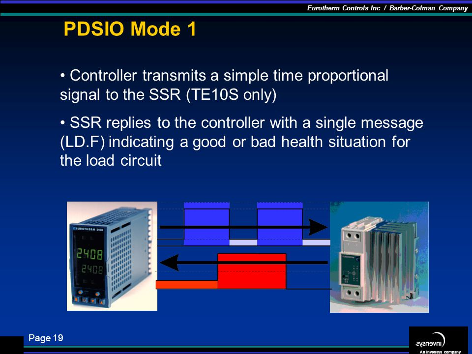 PDSIO Mode 1 Controller transmits a simple time proportional signal to the SSR (TE10S only)