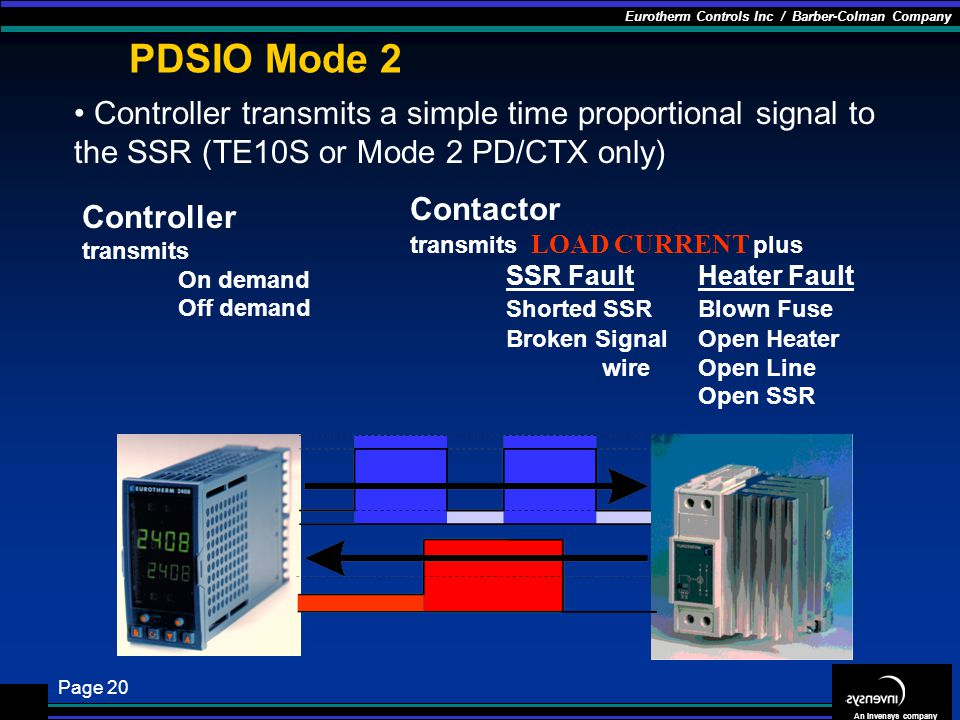 PDSIO Mode 2 Controller transmits a simple time proportional signal to the SSR (TE10S or Mode 2 PD/CTX only)