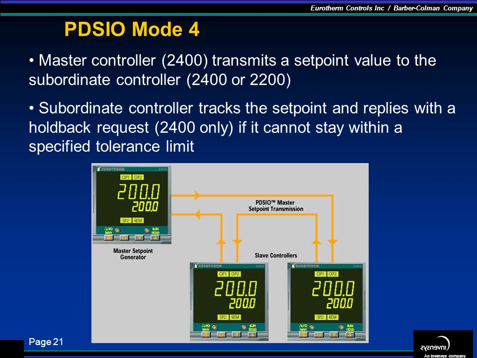 PDSIO Mode 4 Master controller (2400) transmits a setpoint value to the subordinate controller (2400 or 2200)