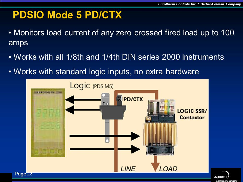 PDSIO Mode 5 PD/CTX Monitors load current of any zero crossed fired load up to 100 amps. Works with all 1/8th and 1/4th DIN series 2000 instruments.