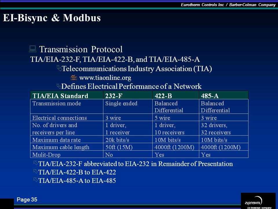 EI-Bisync & Modbus Transmission Protocol