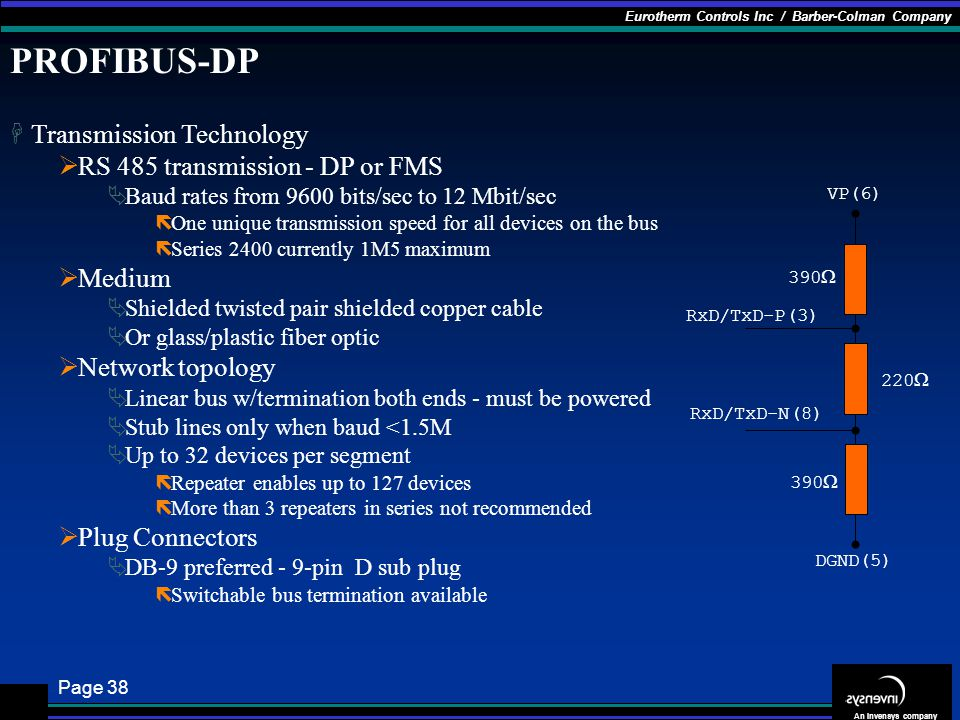 PROFIBUS-DP Transmission Technology RS 485 transmission - DP or FMS