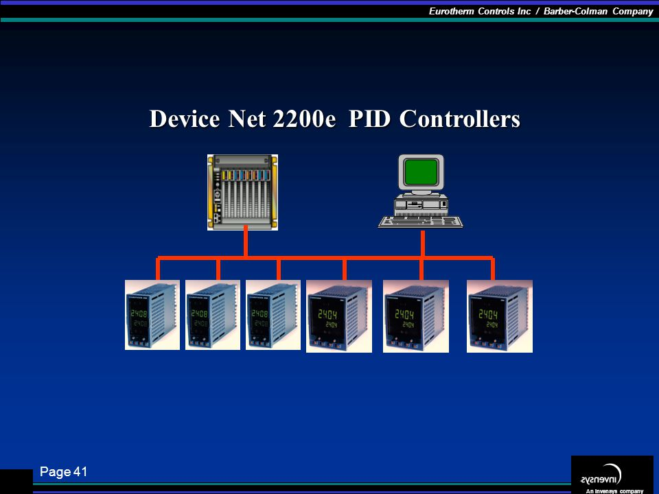 Device Net 2200e PID Controllers