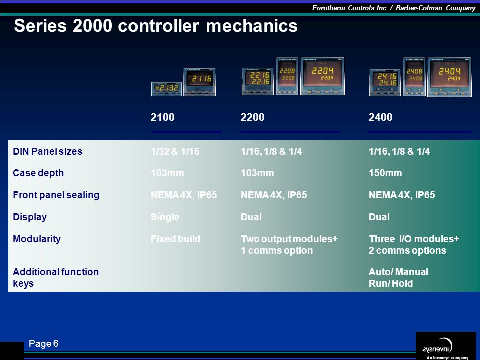 Series 2000 controller mechanics