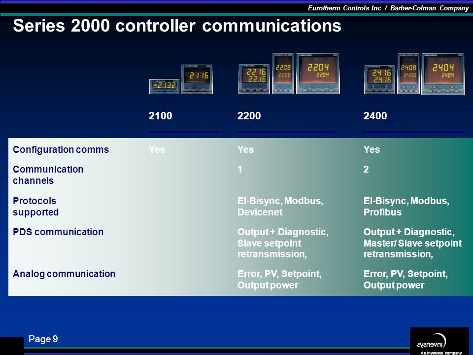 Series 2000 controller communications