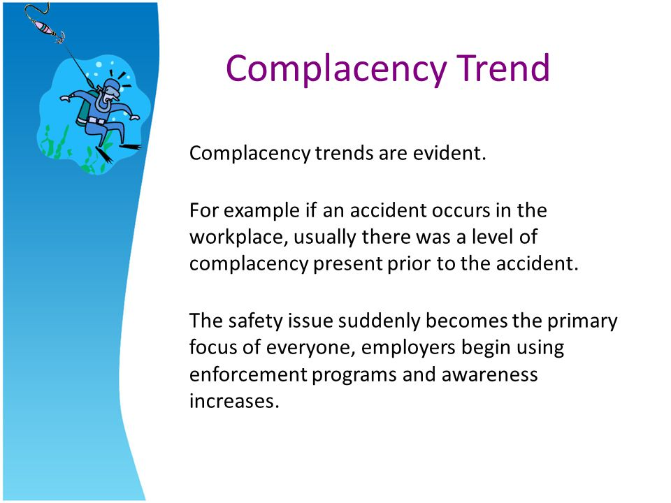 Complacency Trend Complacency trends are evident.