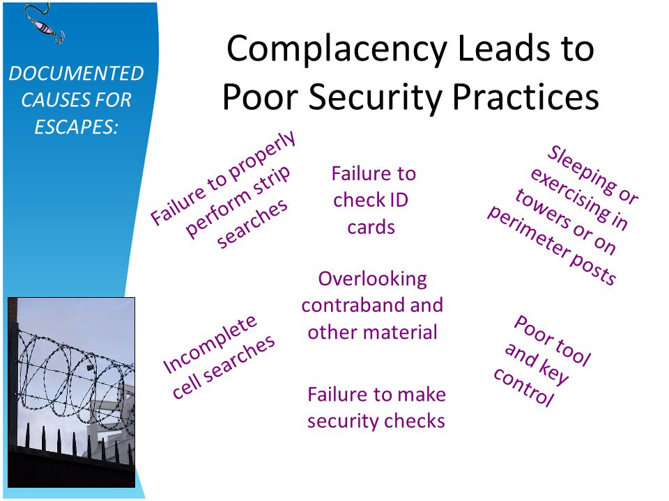 Complacency Leads to Poor Security Practices