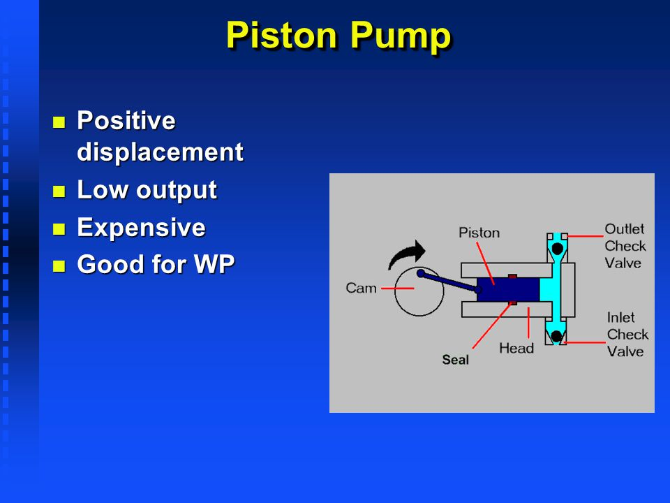 Piston Pump Positive displacement Low output Expensive Good for WP