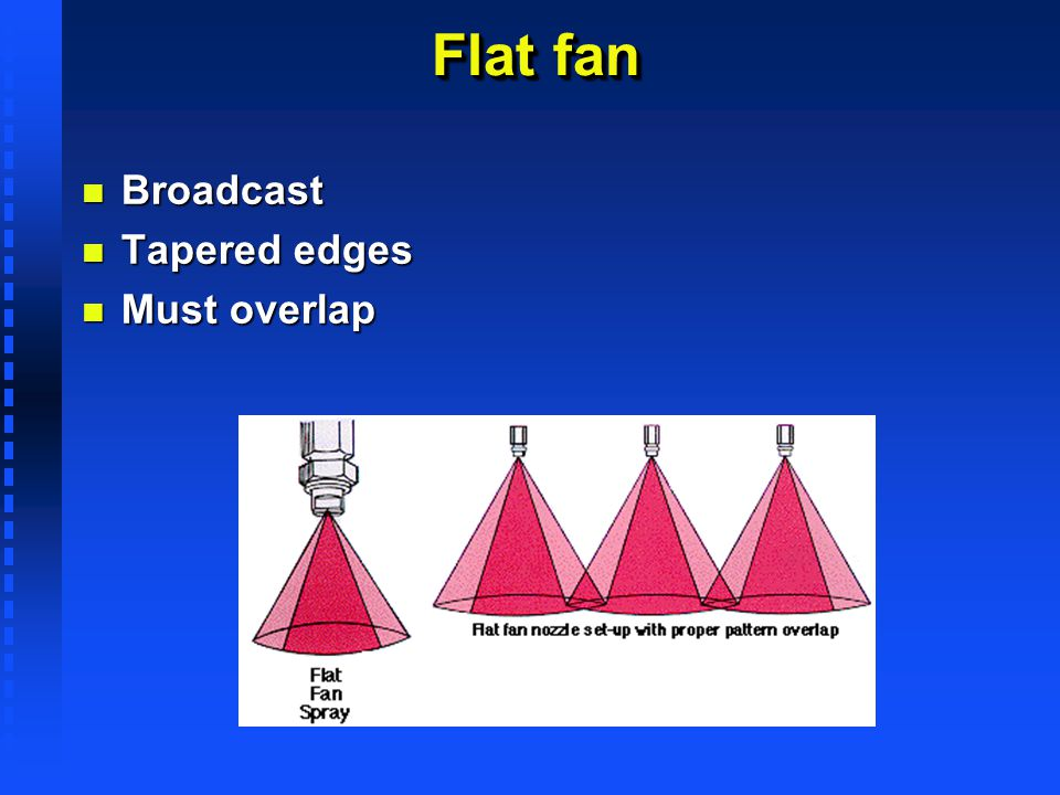 Flat fan Broadcast Tapered edges Must overlap