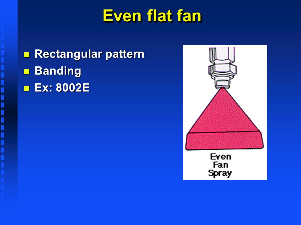 Even flat fan Rectangular pattern Banding Ex: 8002E