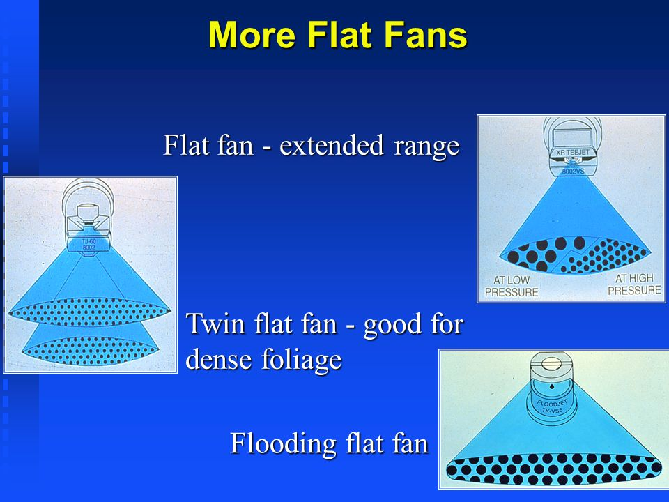 More Flat Fans Flat fan - extended range Twin flat fan - good for