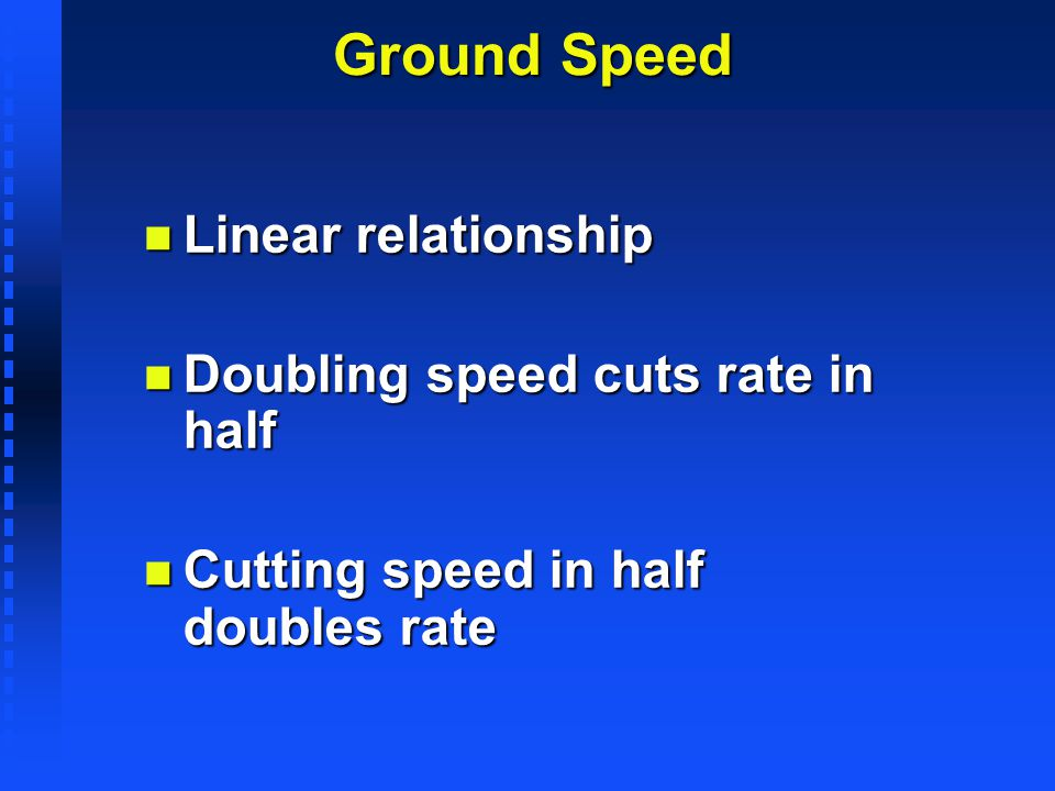 Ground Speed Linear relationship Doubling speed cuts rate in half