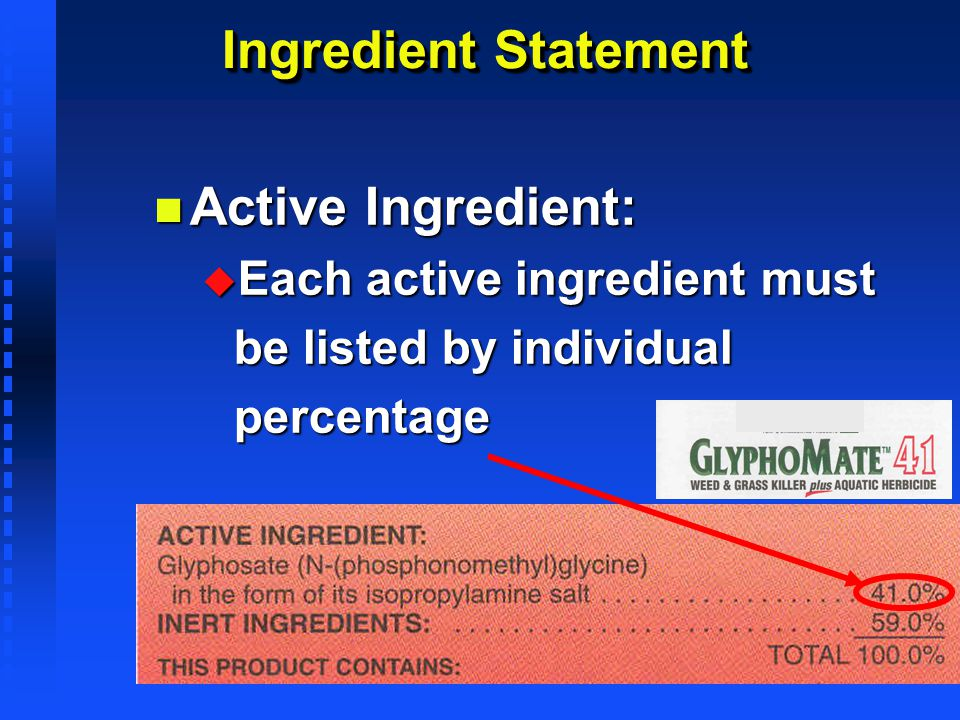 Ingredient Statement Active Ingredient: Each active ingredient must