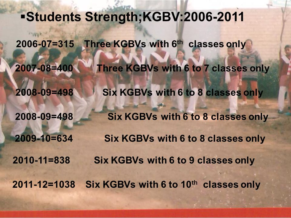 Students Strength;KGBV:2006-2011