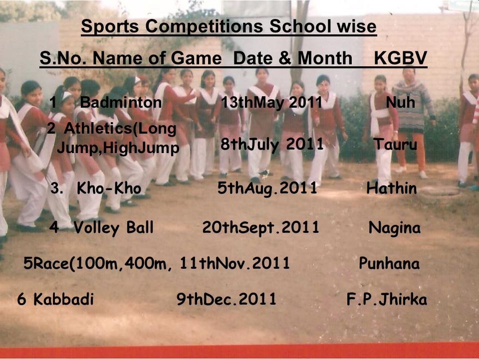 S.No. Name of Game Date & Month KGBV