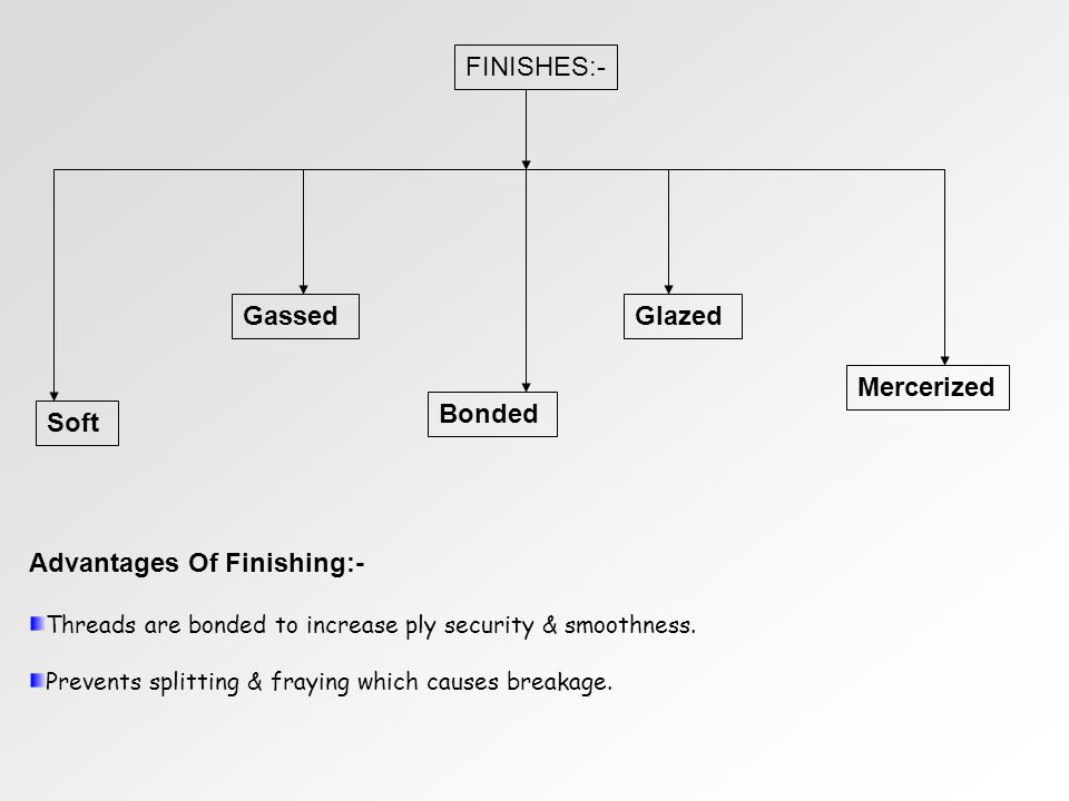 Advantages Of Finishing:-