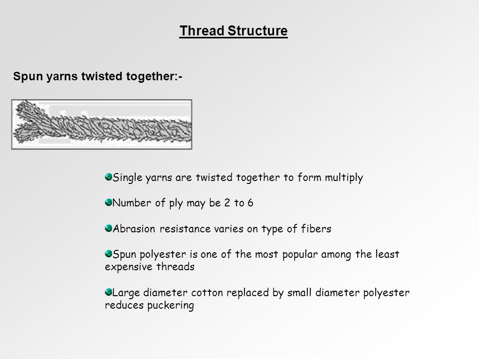 Thread Structure Spun yarns twisted together:-