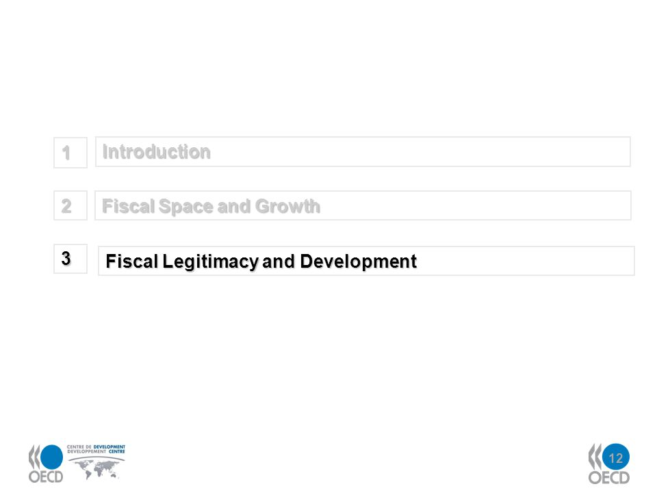 1 Introduction 2 Fiscal Space and Growth 3 Fiscal Legitimacy and Development