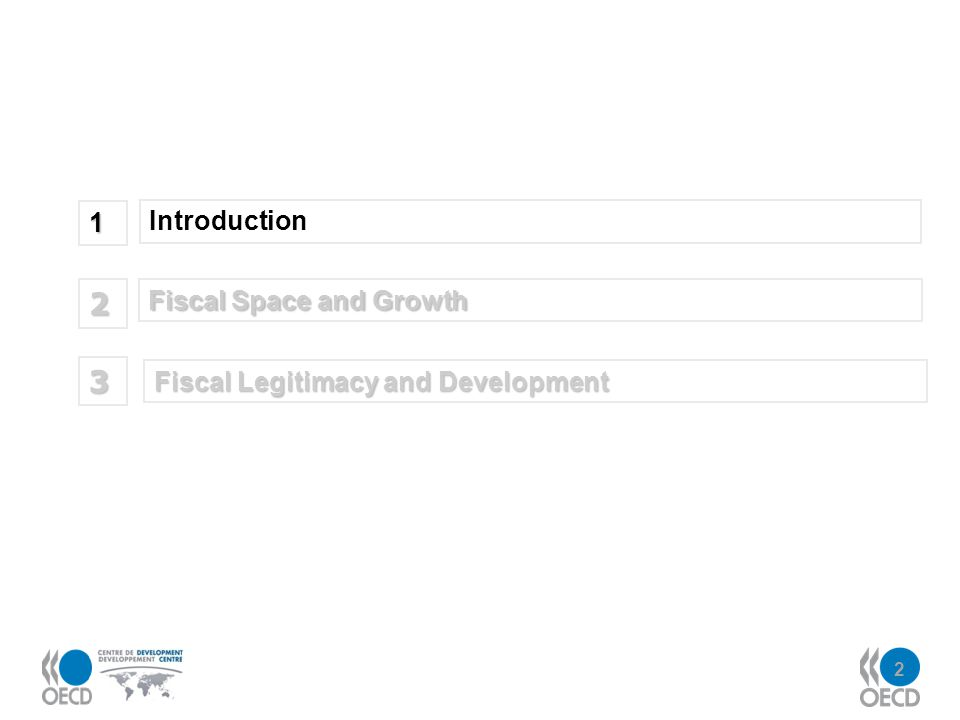 2 3 1 Introduction Fiscal Space and Growth