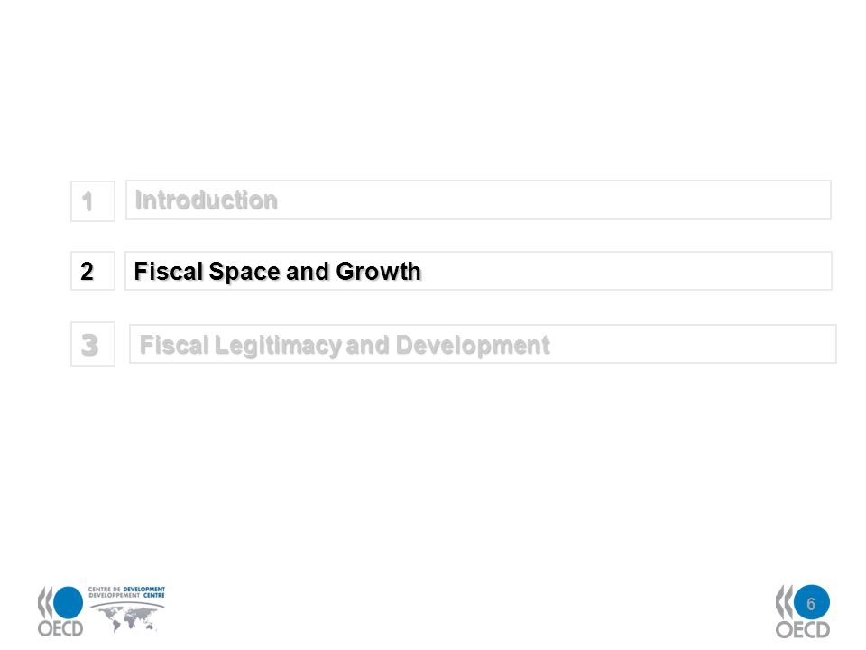 3 1 Introduction 2 Fiscal Space and Growth