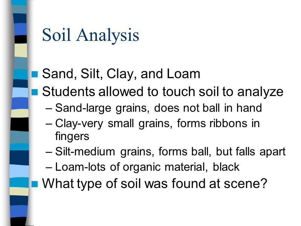 Soil Analysis Sand, Silt, Clay, and Loam