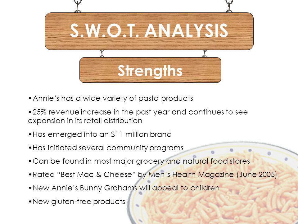 S.W.O.T. ANALYSIS Strengths