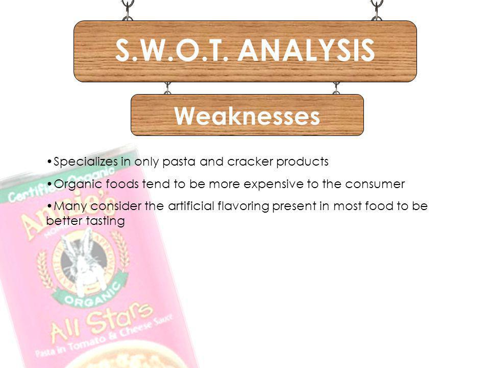 S.W.O.T. ANALYSIS Weaknesses
