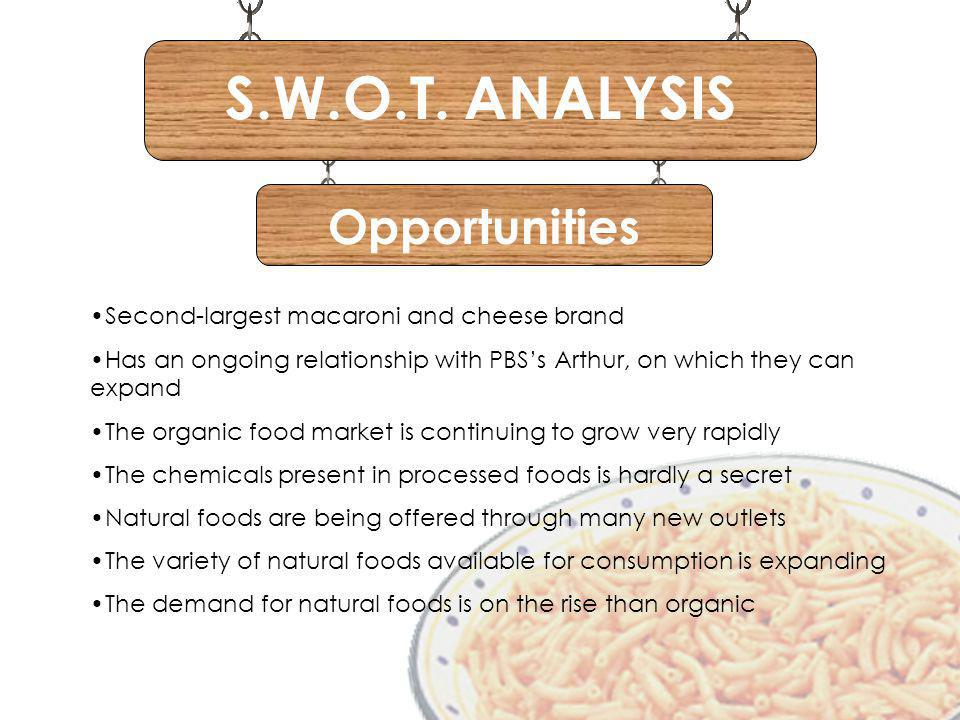 S.W.O.T. ANALYSIS Opportunities
