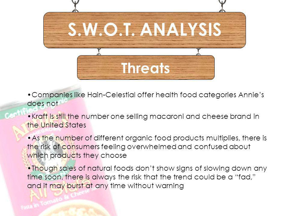 S.W.O.T. ANALYSIS Threats. Companies like Hain-Celestial offer health food categories Annie's does not.