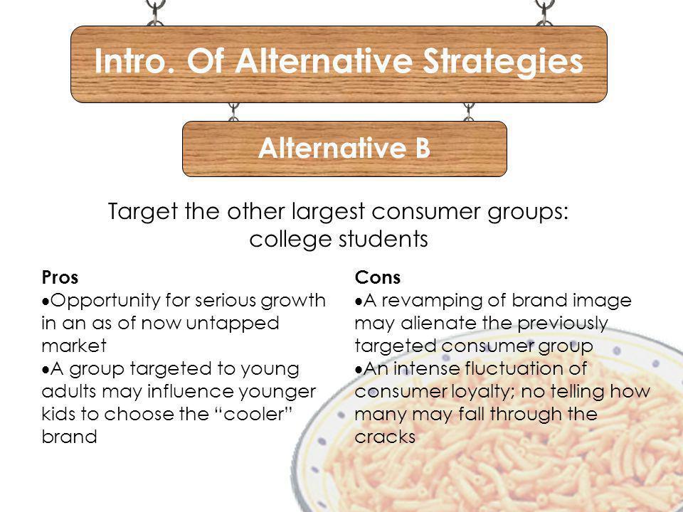 Intro. Of Alternative Strategies