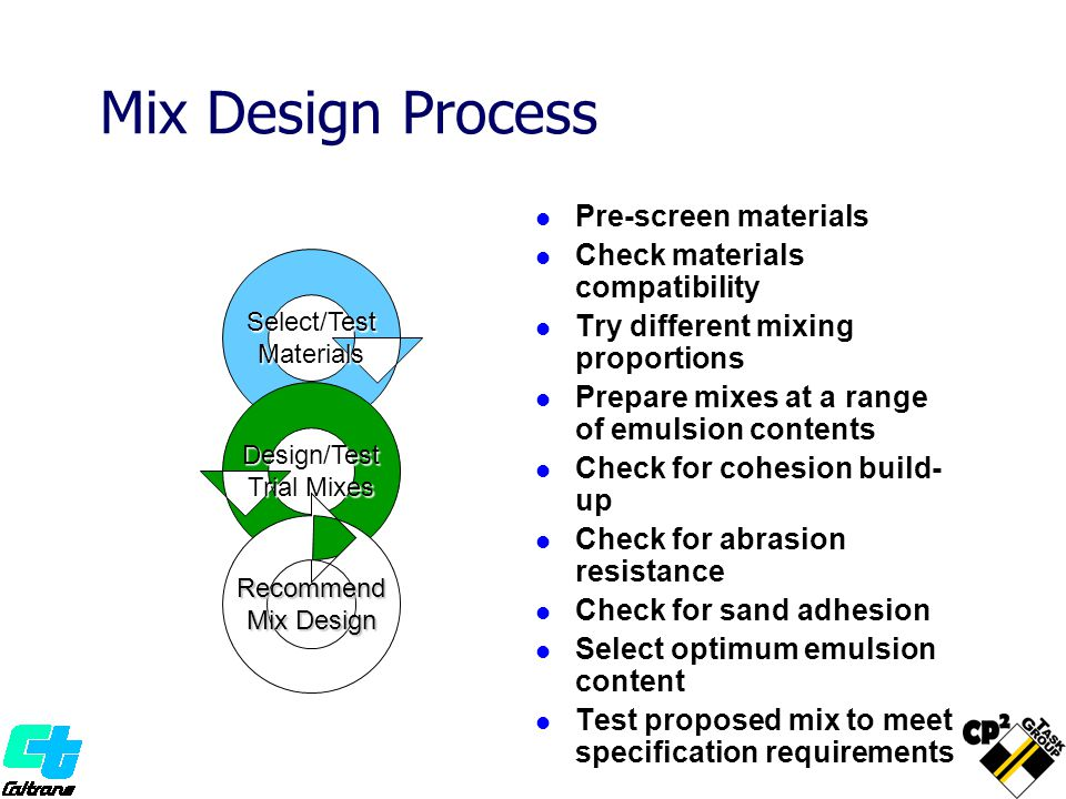 Mix Design Process Pre-screen materials Check materials compatibility
