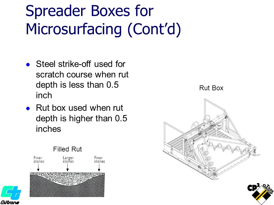 Spreader Boxes for Microsurfacing (Cont'd)