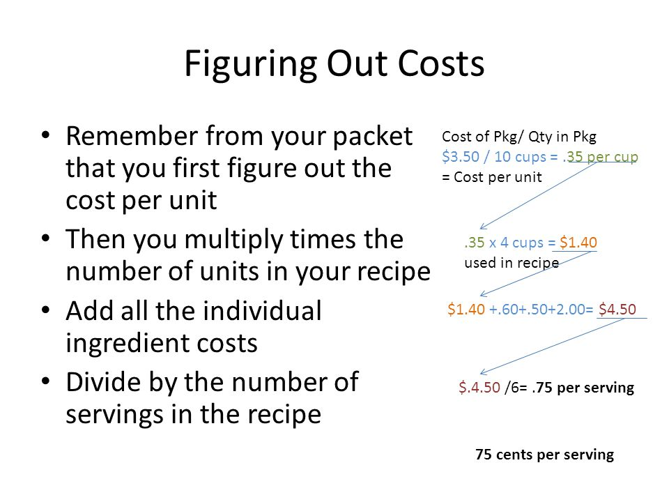 Figuring Out Costs Remember from your packet that you first figure out the cost per unit. Then you multiply times the number of units in your recipe.