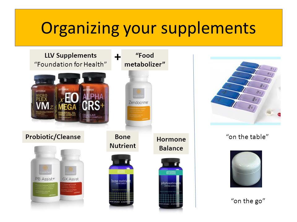 Organizing your supplements