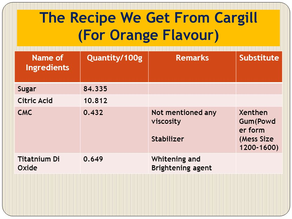 The Recipe We Get From Cargill (For Orange Flavour)