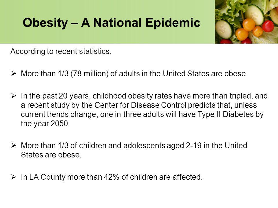 Obesity – A National Epidemic