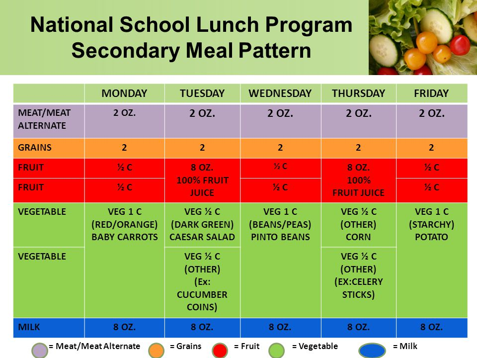 essays national school lunch program Free and reduced-price meals funded by the agriculture department's national  school lunch program shield the nation's poorest children from.